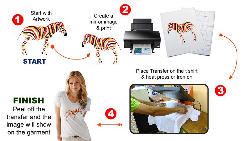 heat press transfer paper